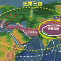 Pan-third-polar environmental change and green silk road construction
