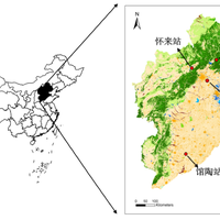Multi-scale surface flux and meteorological observation datasets in the Haihe River Basin