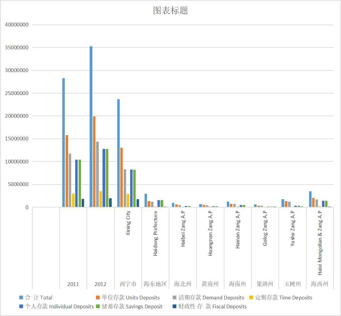 RMB loan balance of financial institutions in Qinghai Province (1952-2018)