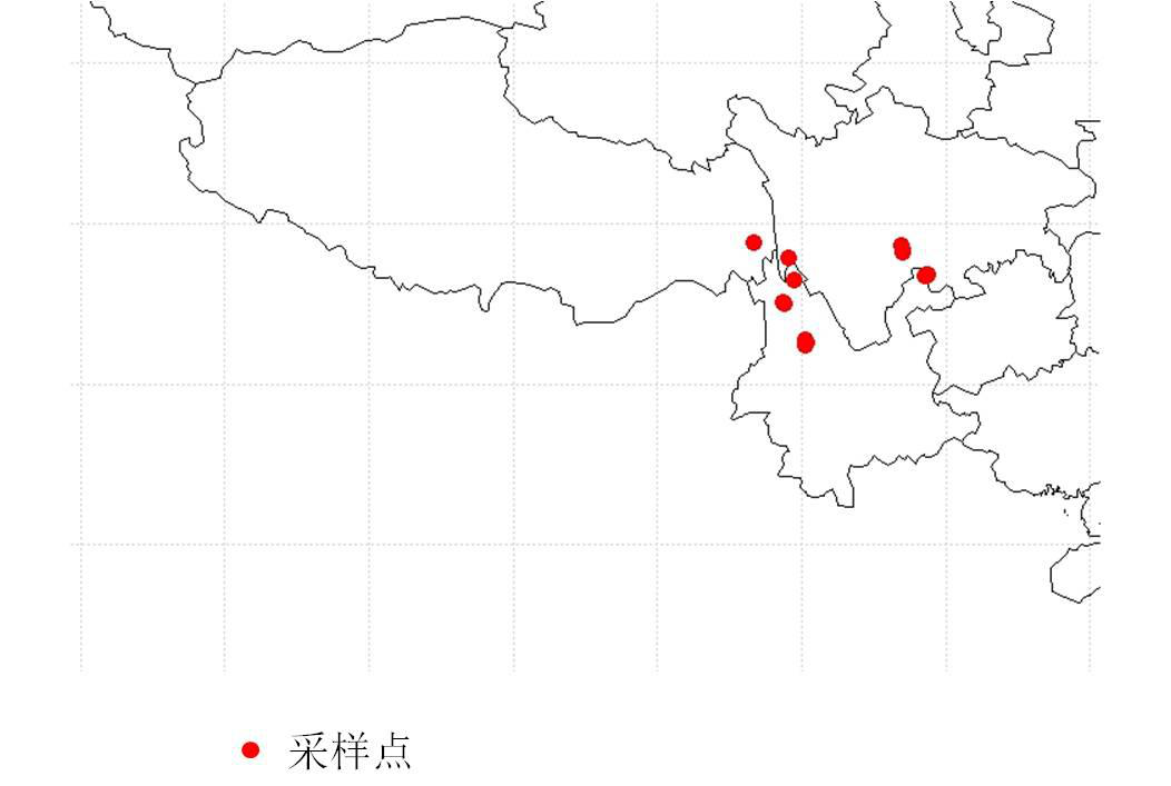 Dataset of  major domestic animals in Qinghai-Tibet Plateau and surrounding regions