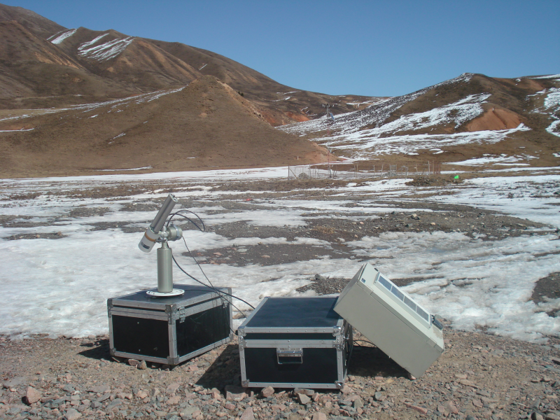 WATER: Dataset of sun photometer observations in the Binggou watershed foci experimental areas from Mar. 15 to Apr. 2, 2008