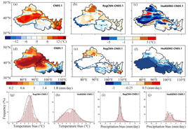 Future climate projection over Northwest China based on RegCM4.6 (2007-2099)