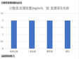 Partial monitoring data of waste gas from state controlled enterprises in Hainan prefecture of Qinghai Province (2015-2018)