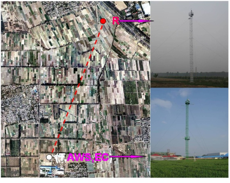 Multi-scale surface flux and meteorological elements observation dataset in the Hai River Basin (Daxing site - eddy covariance system) (2008-2010)