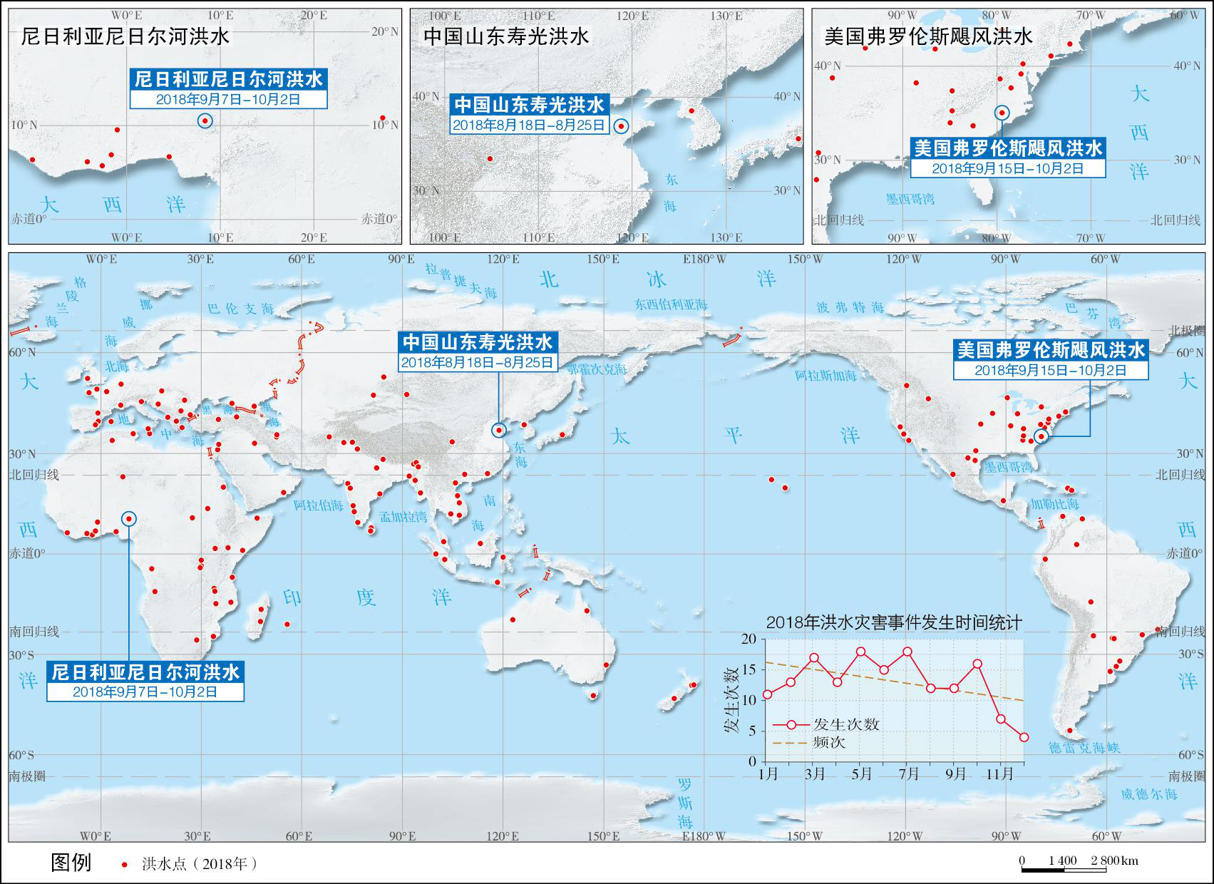 Typical case dataset of major global flood disasters (2018.01-2018.12)