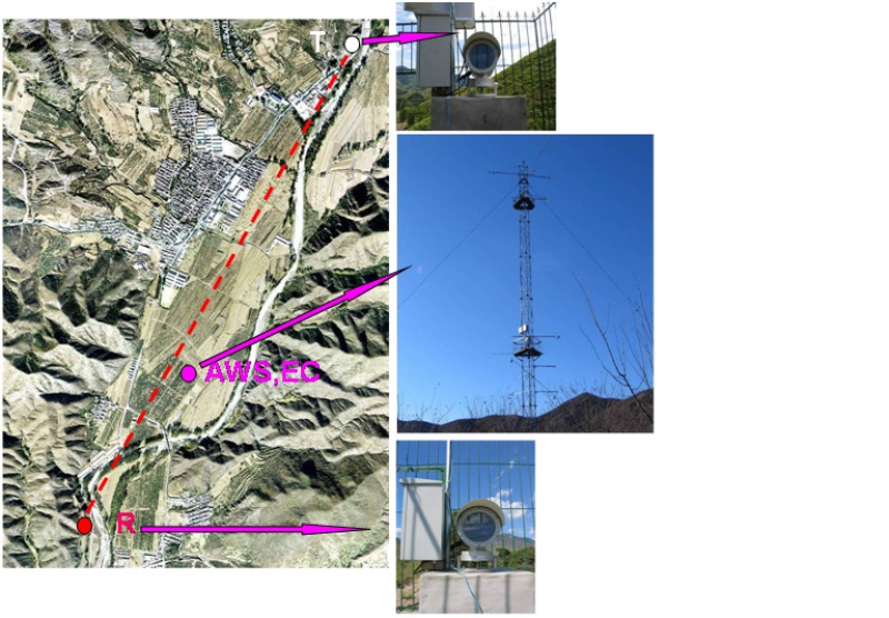 Multi-scale surface flux and meteorological elements observation dataset in the Haihe River Basin (Miyun site-large aperture scitillometer) (2008-2010)