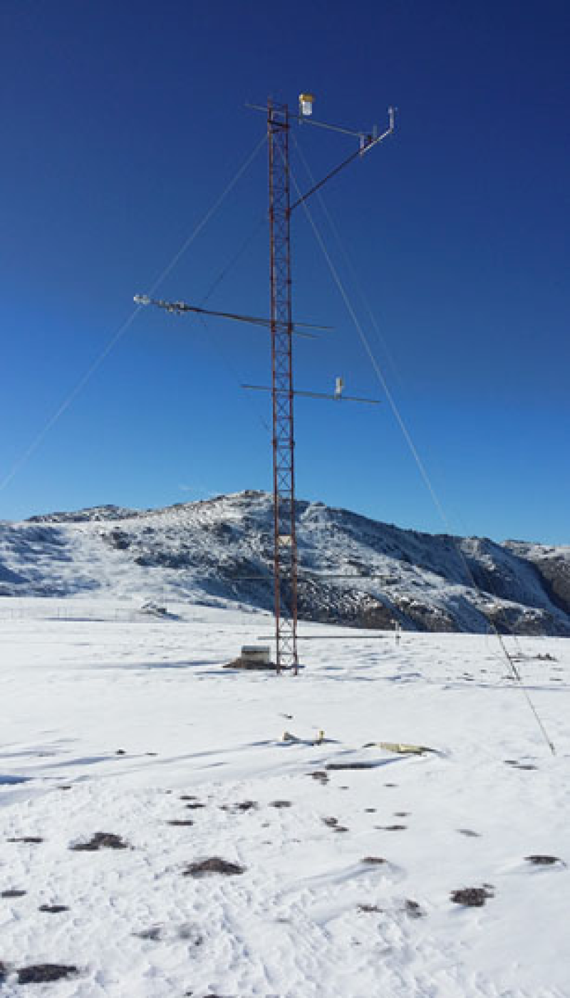 Observation of water and heat flux in alpine meadow ecosystem--automatic weather station of Yakou station(2015-2017)