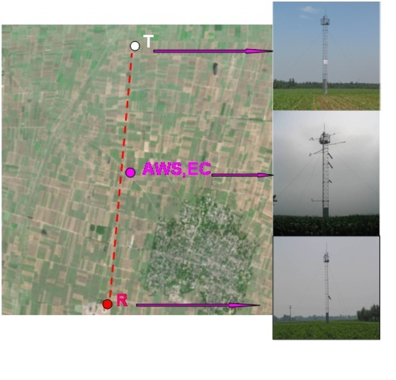 Multi-scale surface flux and meteorological elements observation dataset in the Haihe River Basin (Guantao site-large aperture scintillometer) (2008-2010)
