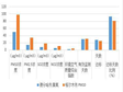 Air quality of Delingha and Golmud in Haixi Prefecture of Qinghai Province (2020)