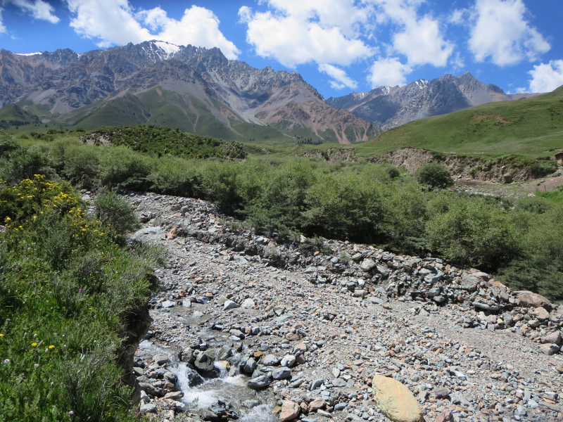 The value of dissolved organic carbon of river water  and groundwater water from the Hulugou outlet from Jul to Sep, 2015